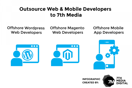 Outsource Web & Mobile Developers to 7th Media Infographic