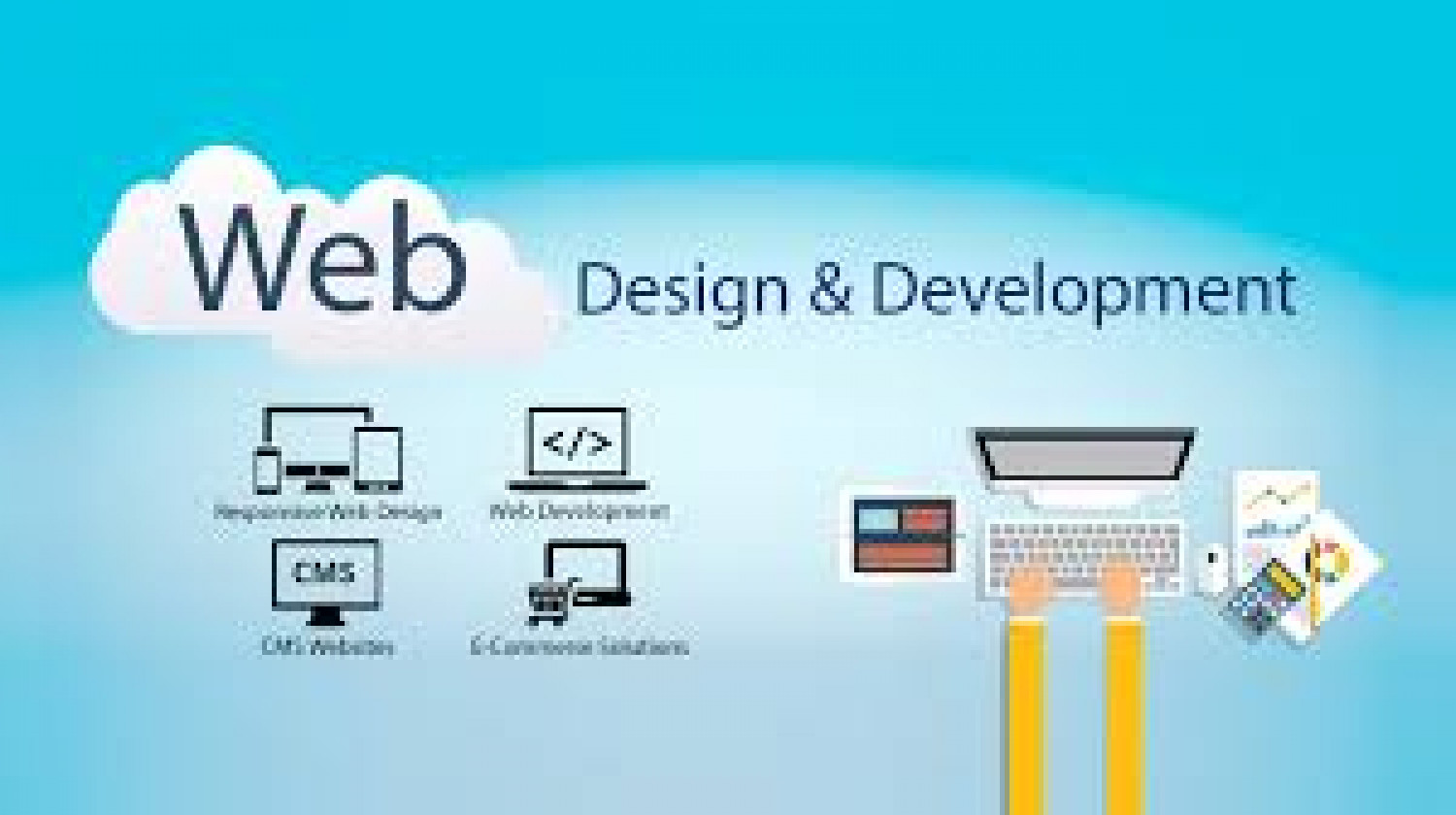 Outstanding Web Site Design Ideas You Can Use These days Infographic