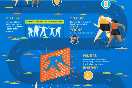Overcoming Running Roadblocks Infographic