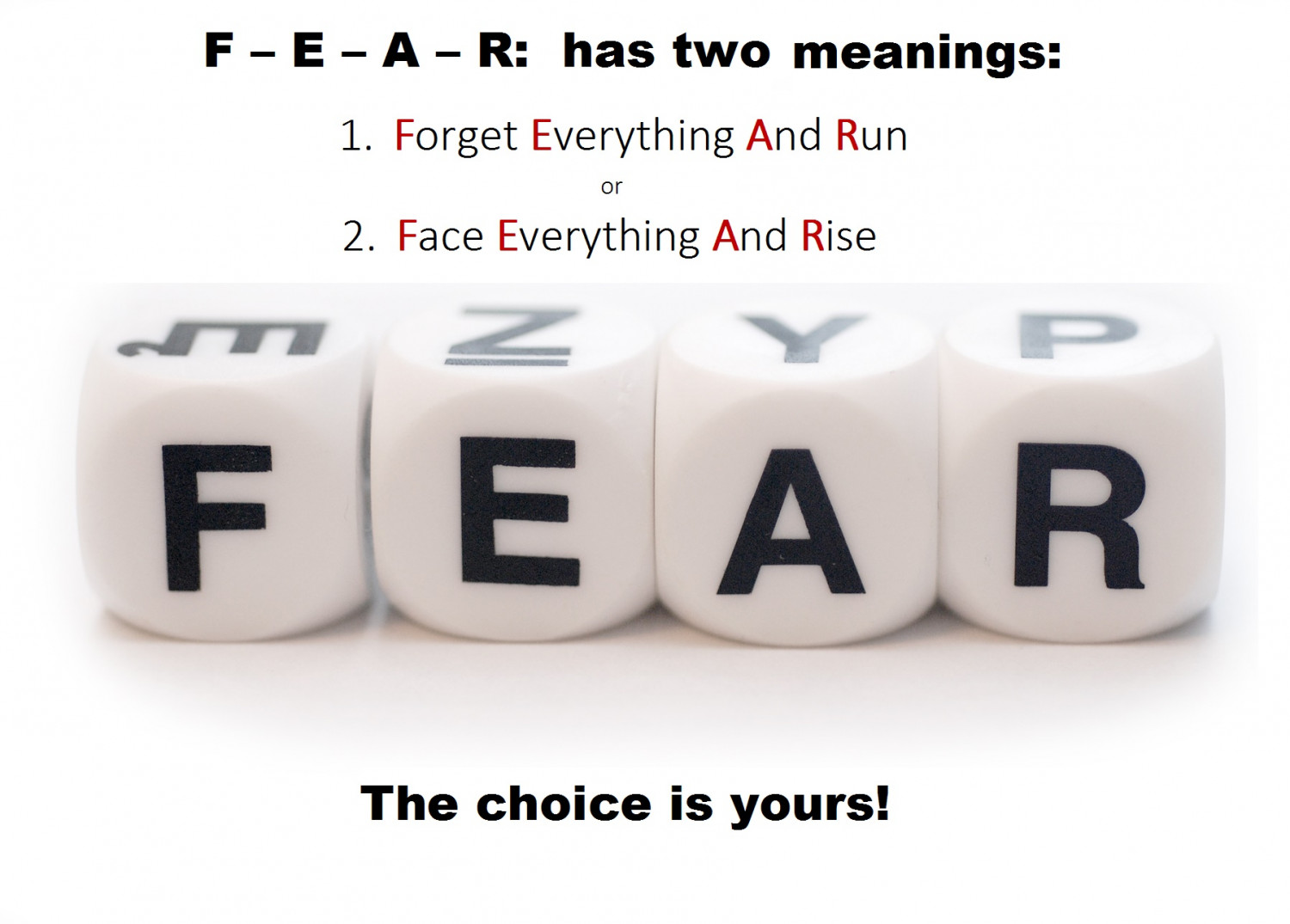 Overcoming the fear of failure Infographic
