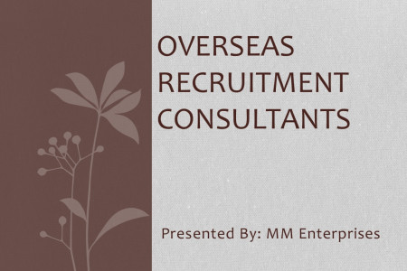 Overseas Recruitment Consultants in India  Infographic