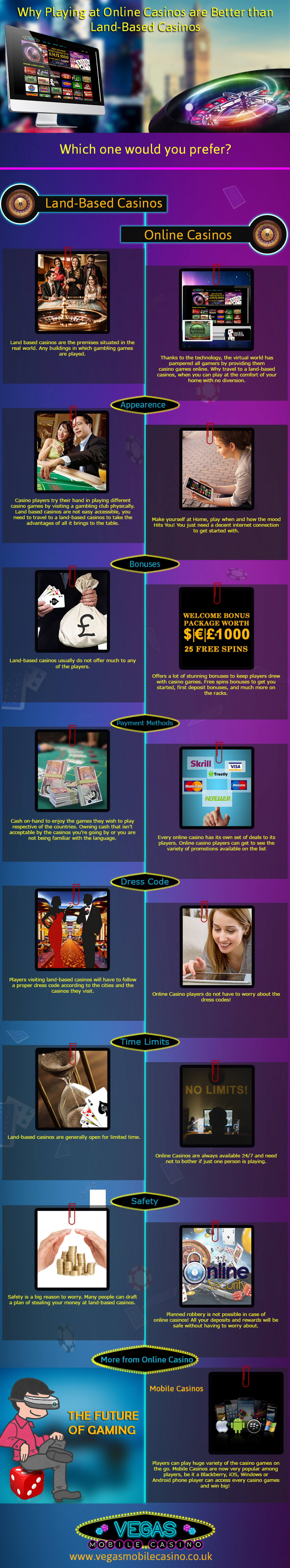 Overview - Land-Based Casinos and Online Casinos  Infographic