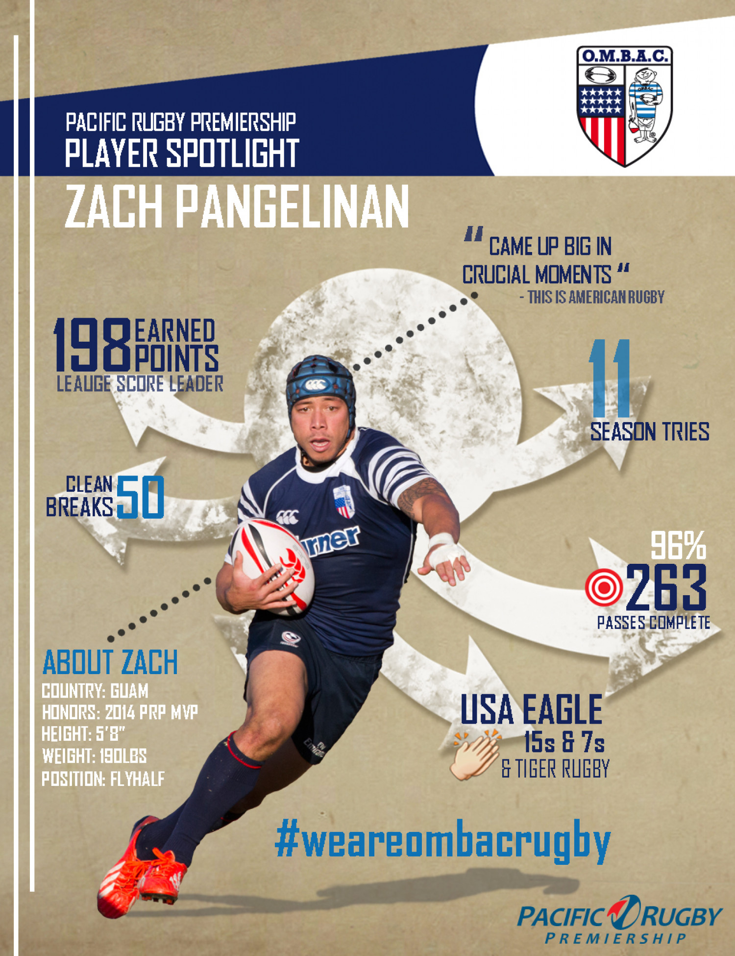 Pacific Rugby Premiership 2015 Season Campaign Infographic