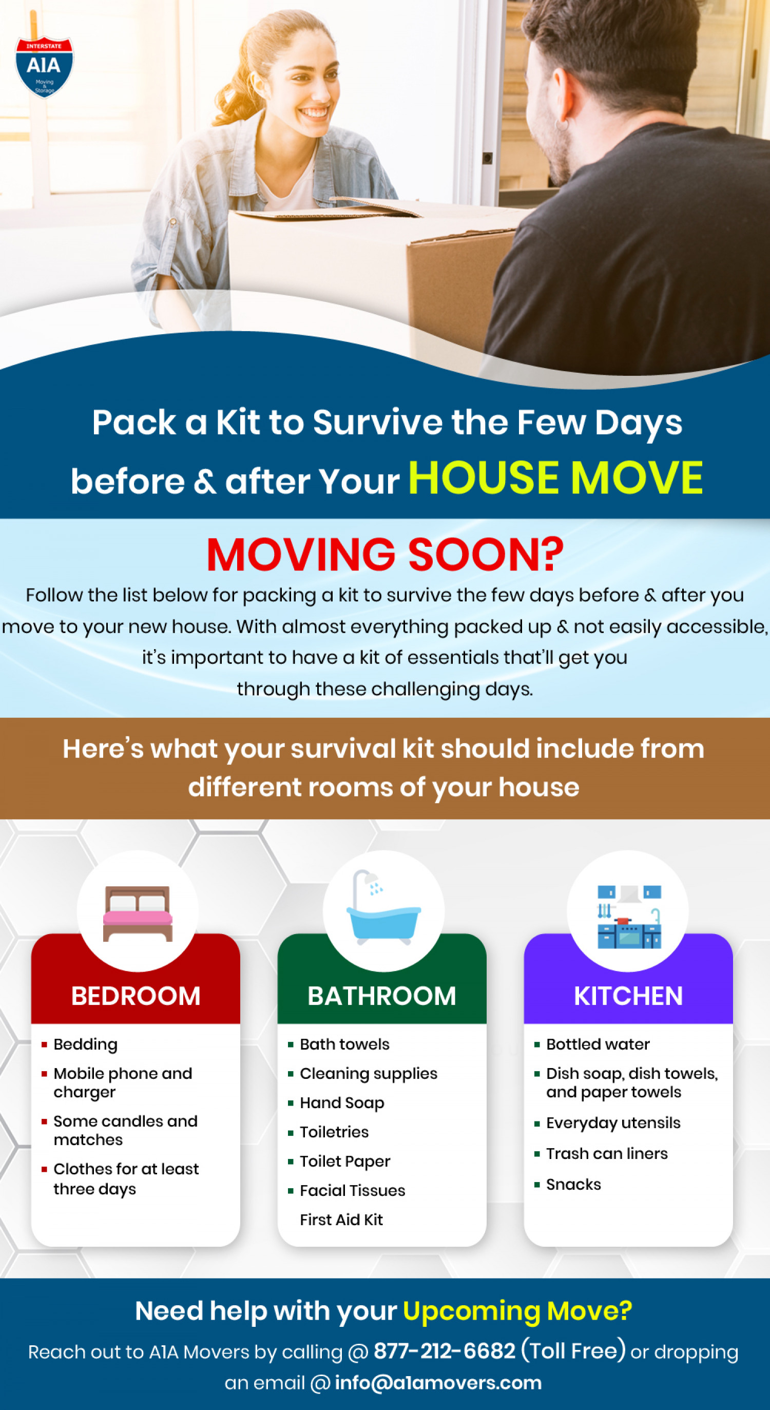 Pack a Kit to Survive the Few Days Before & After Your House Move Infographic