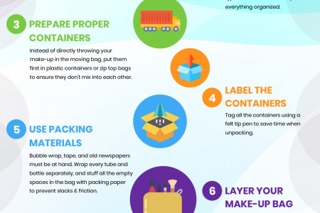 Packing Cosmetics When Moving Infographic