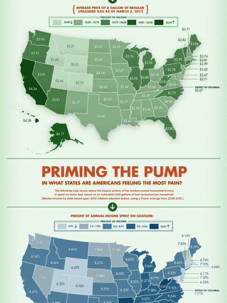Pain at the Pump: A Visual Guide to How Increasing Gas Prices are Burning Away the American Pocketbook Infographic