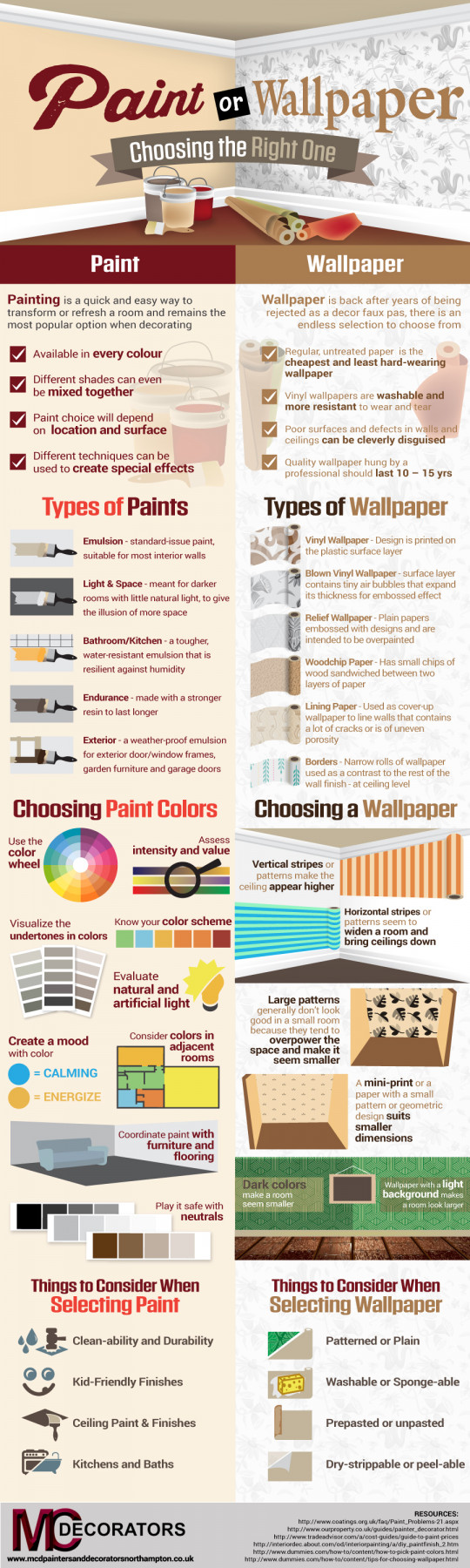 Paint or Wallpaper: Choosing the Right One