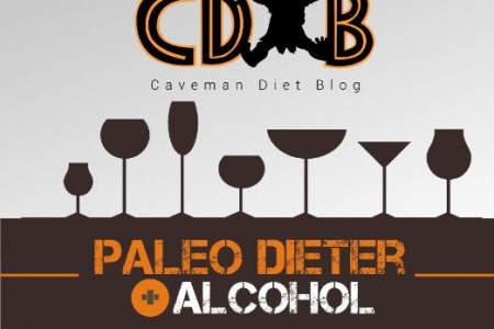 Paleo Dieters + Alcohol Infographic