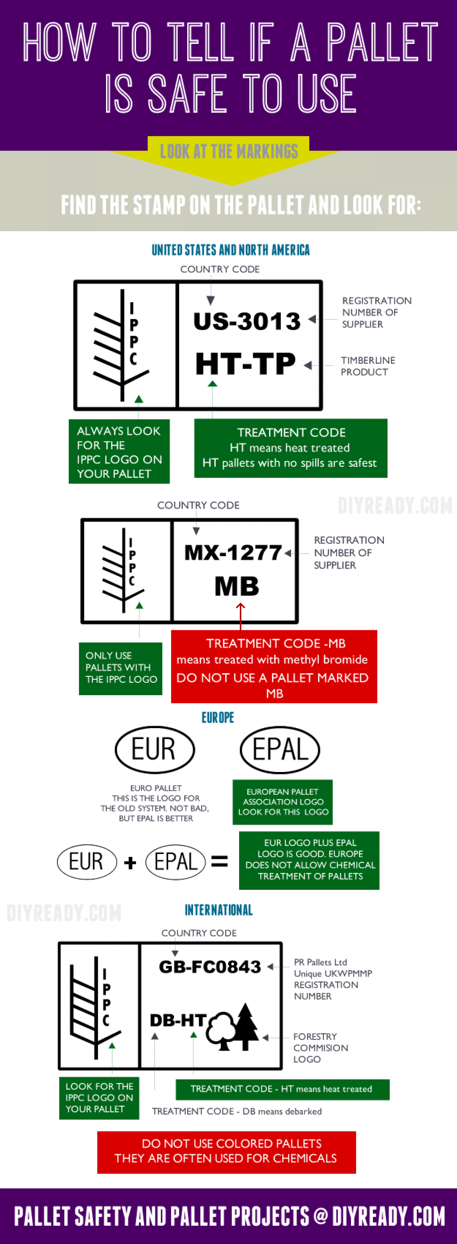 How to Tell if a Pallet is Safe to Use Infographic