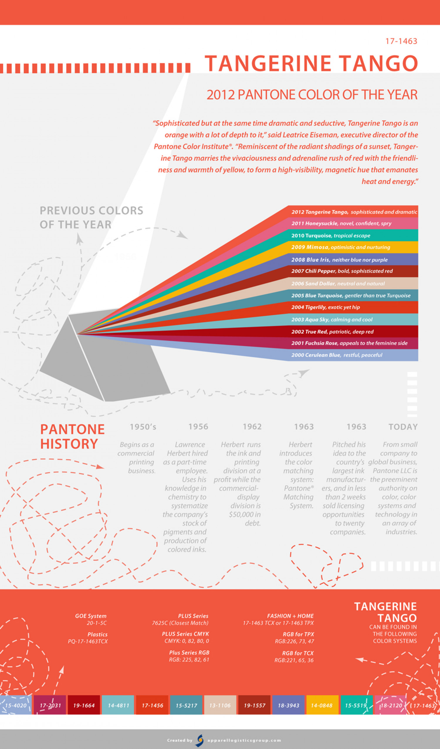 Pantone Color of the Year Infographic