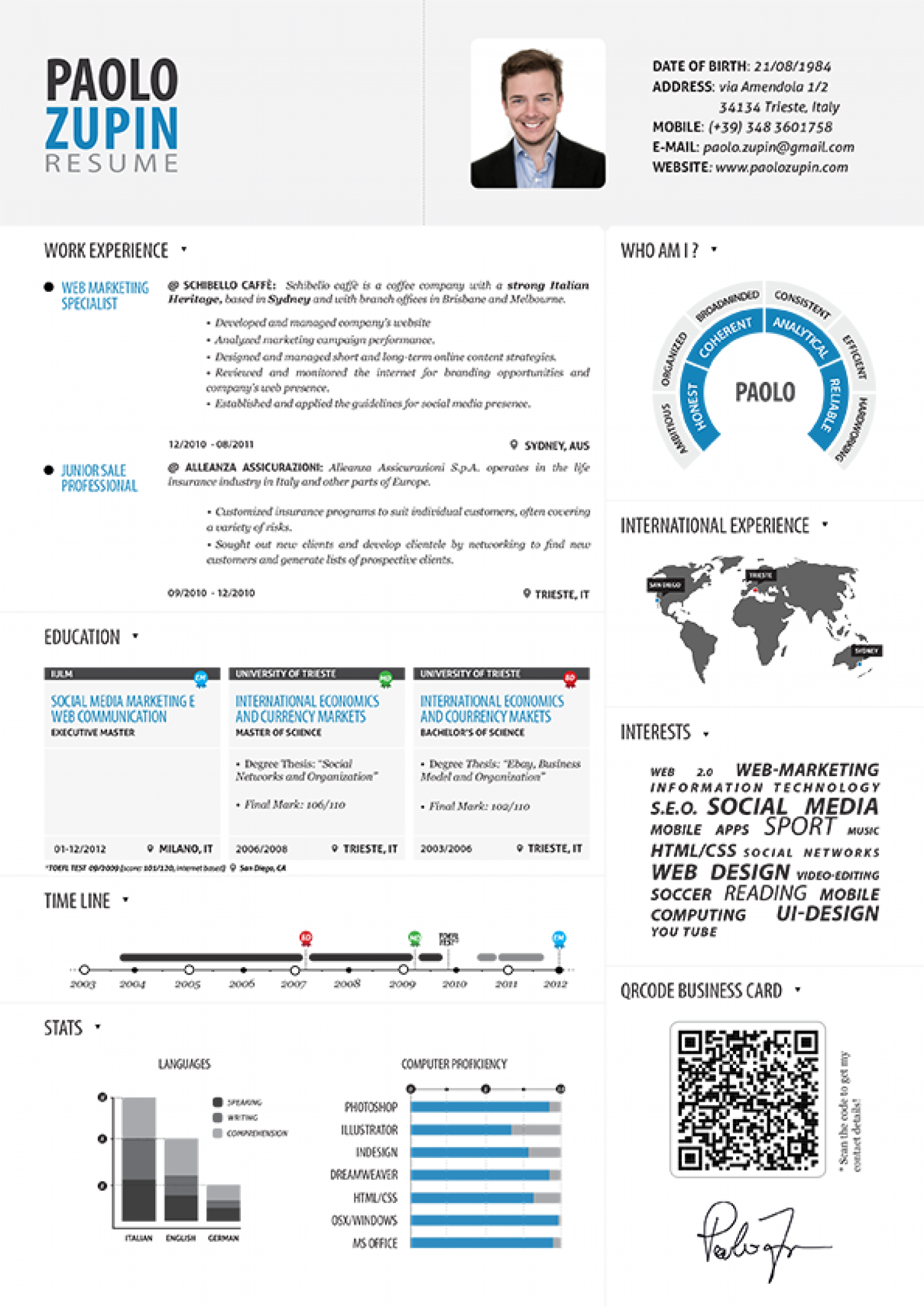 Paolo Zupin Infographic Resume Visual