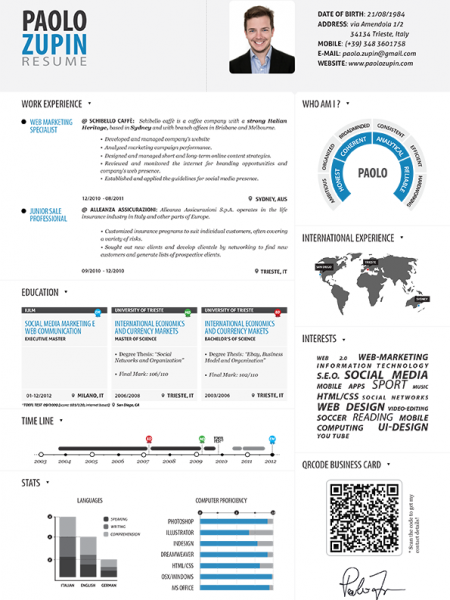 Paolo Zupin - Infographic Resume Infographic