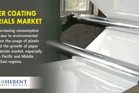 Paper Coating Materials Market - Global Industry Insights, Trends, Outlook, and Opportunity Analysis, 2017–2025 Infographic