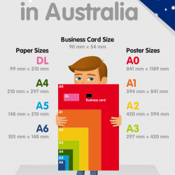 Paper dimensions and business card dimensions in australia visual reheart Image collections