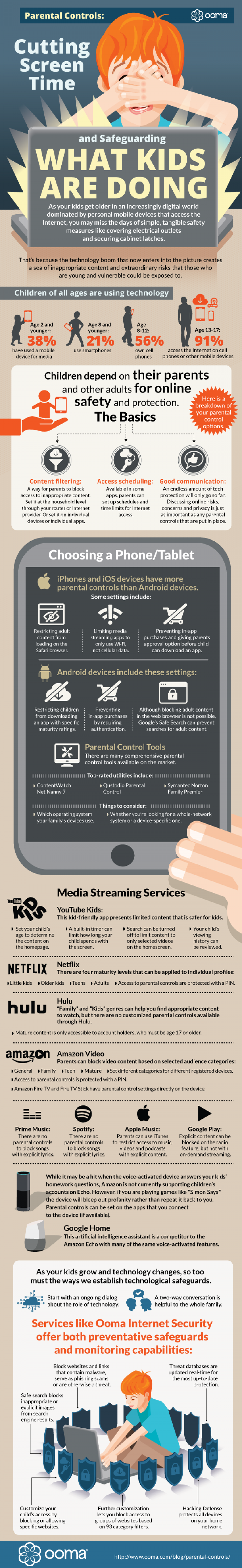 Parental Controls: Cutting Screen Time and Safeguarding What Kids Are Doing Infographic
