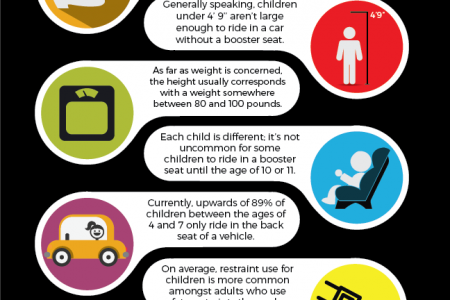 Parents: All You Need to Know About Booster Seats Infographic