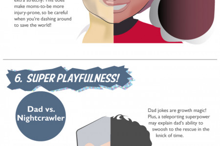 Parents, Assemble! 11 Ways That Parents Are More Powerful Than Superheroes Infographic