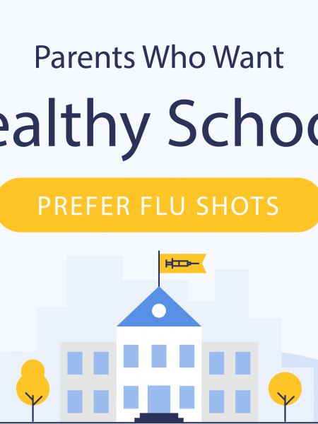 Parents Who Want Healthy Schools Prefer Flu Shots Infographic