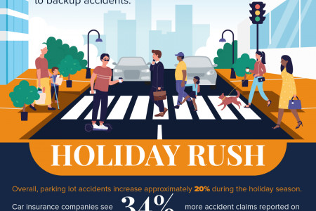 Parking Lot Accidents Infographic