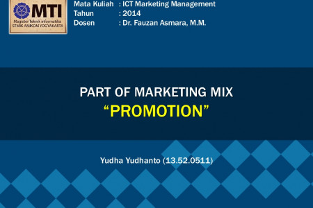 Part Of Marketing Mix Promotion Infographic