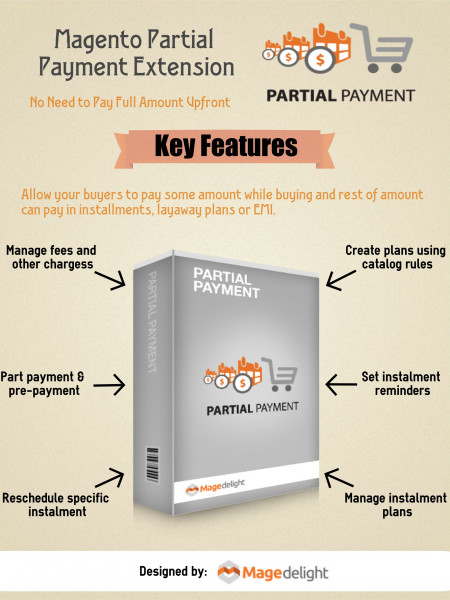 Partial Payment Extension For Magento Enabled eCommerce Store Infographic
