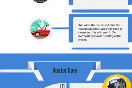 Parts that You Should Inspect in Your BMW for a Bad Radiator Infographic