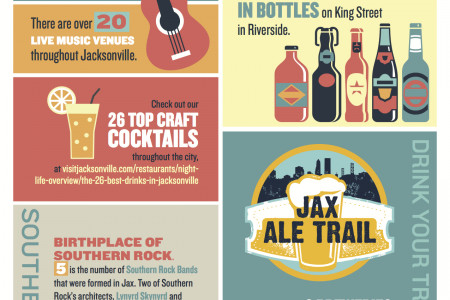 Party The Night Away in Jax! Infographic