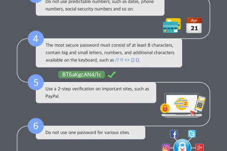 Password Security Tips Infographic