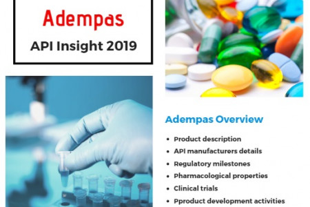 Patent details of Adempas Infographic
