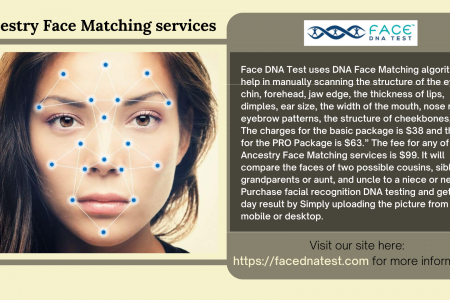 Paternity Facial Recognition | Face DNA Test Infographic