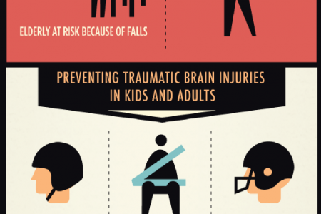 Patient's Guide to Traumatic Brain Injury  Infographic