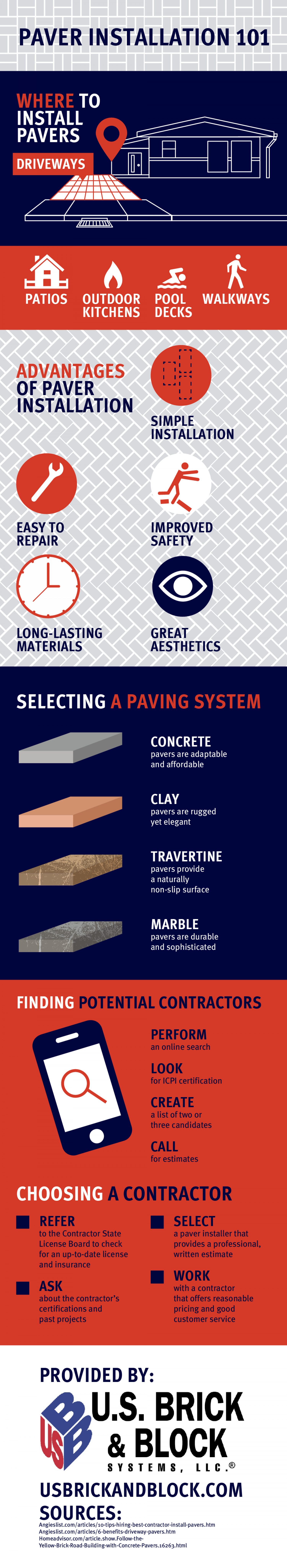 Paver Installation 101 Infographic