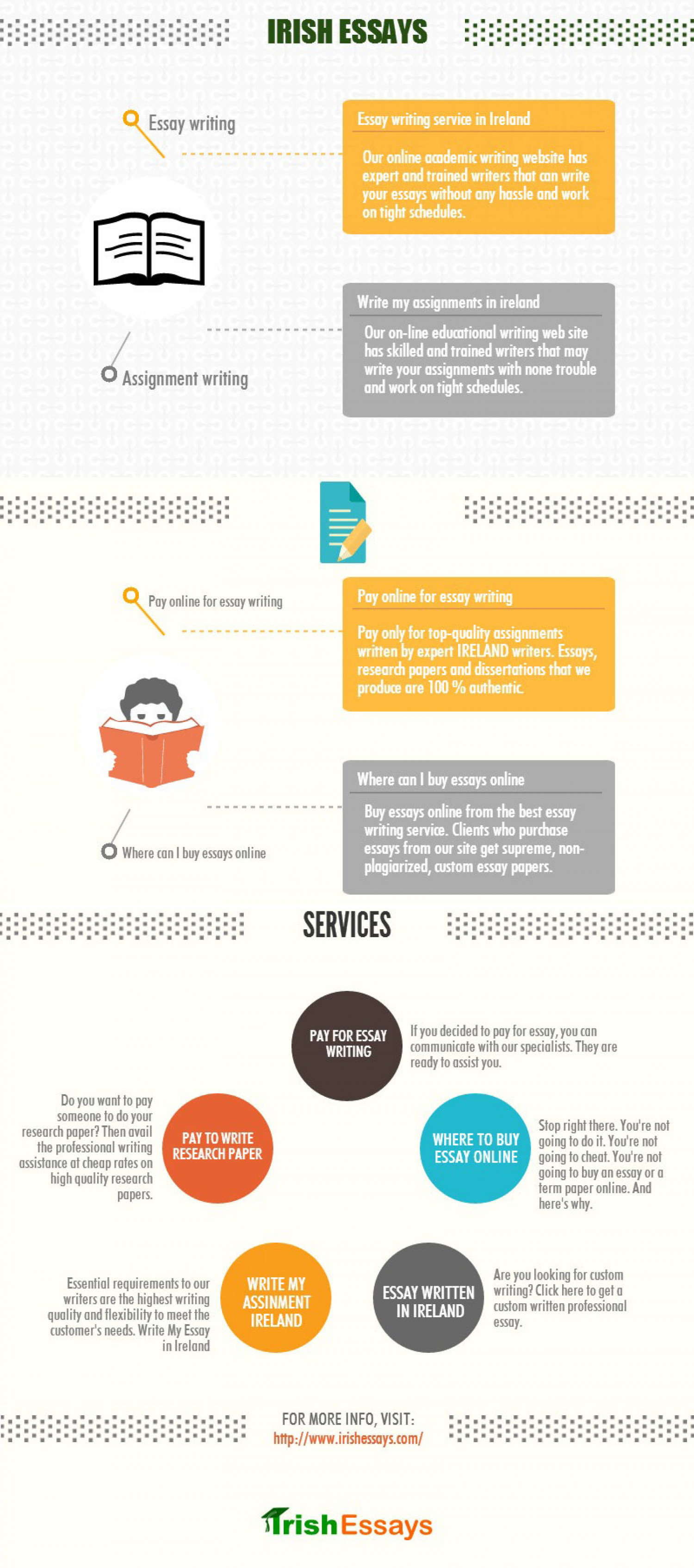 pay for essay writing in visual ly pay for essay writing in infographic