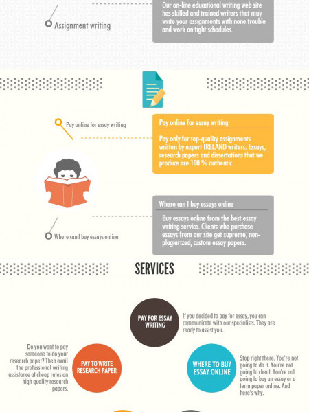 Pay for essay writing in ireland Infographic