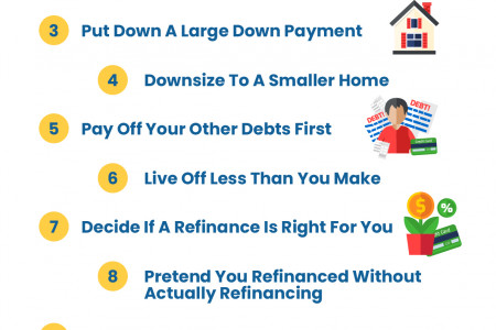 Pay Your Home Off In 5 Years Infographic