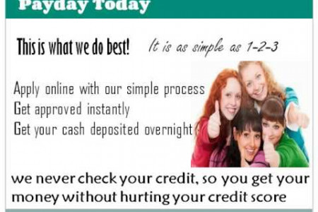 Payday Today- Place To Solve Your Fiscal Crisis Situation Infographic