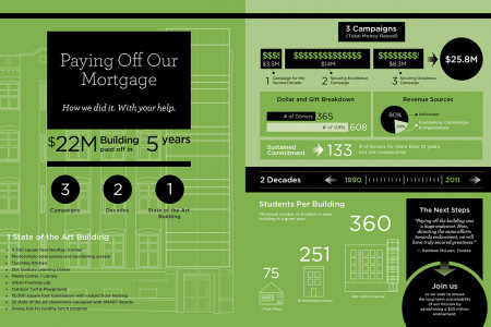 Paying Off Our Mortgage Infographic