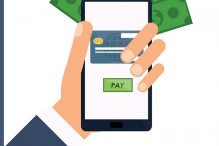 Payment Gateway for Gaming Sites Infographic