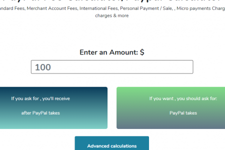 PayPal Fee calculator Infographic