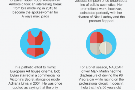 Peculiar Celebrity Endorsements for the Ages Infographic