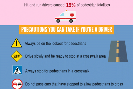 Pedestrian safety: We can make a difference Infographic