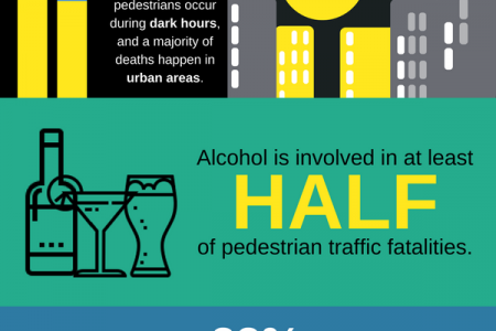 Pedestrian Traffic Accidents Infographic