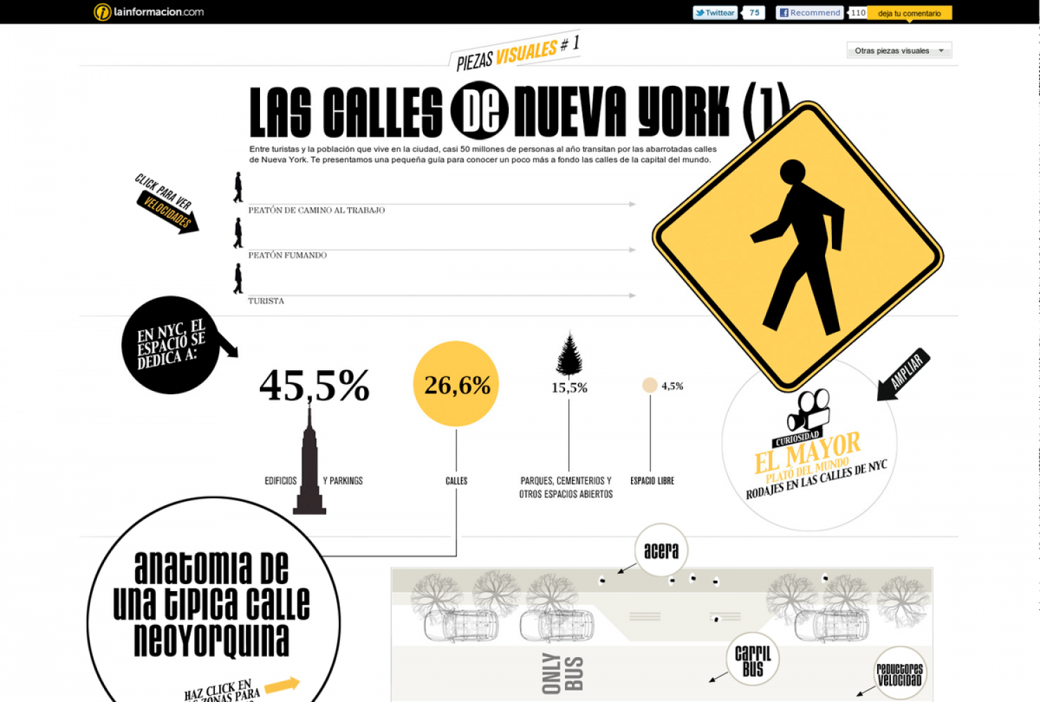 Pedestrians in NYC Infographic