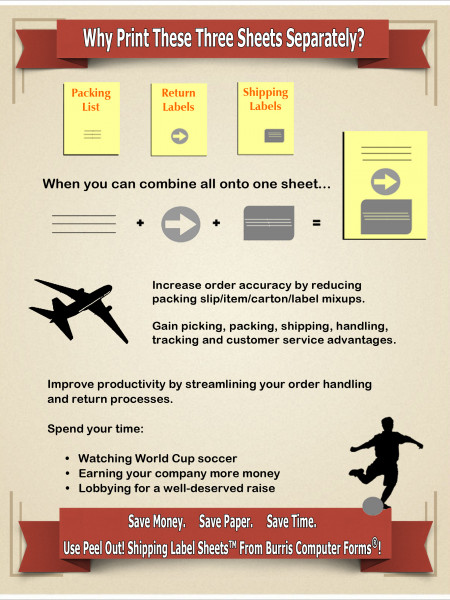 Peel Out! Shipping Label Sheets Overview Infographic