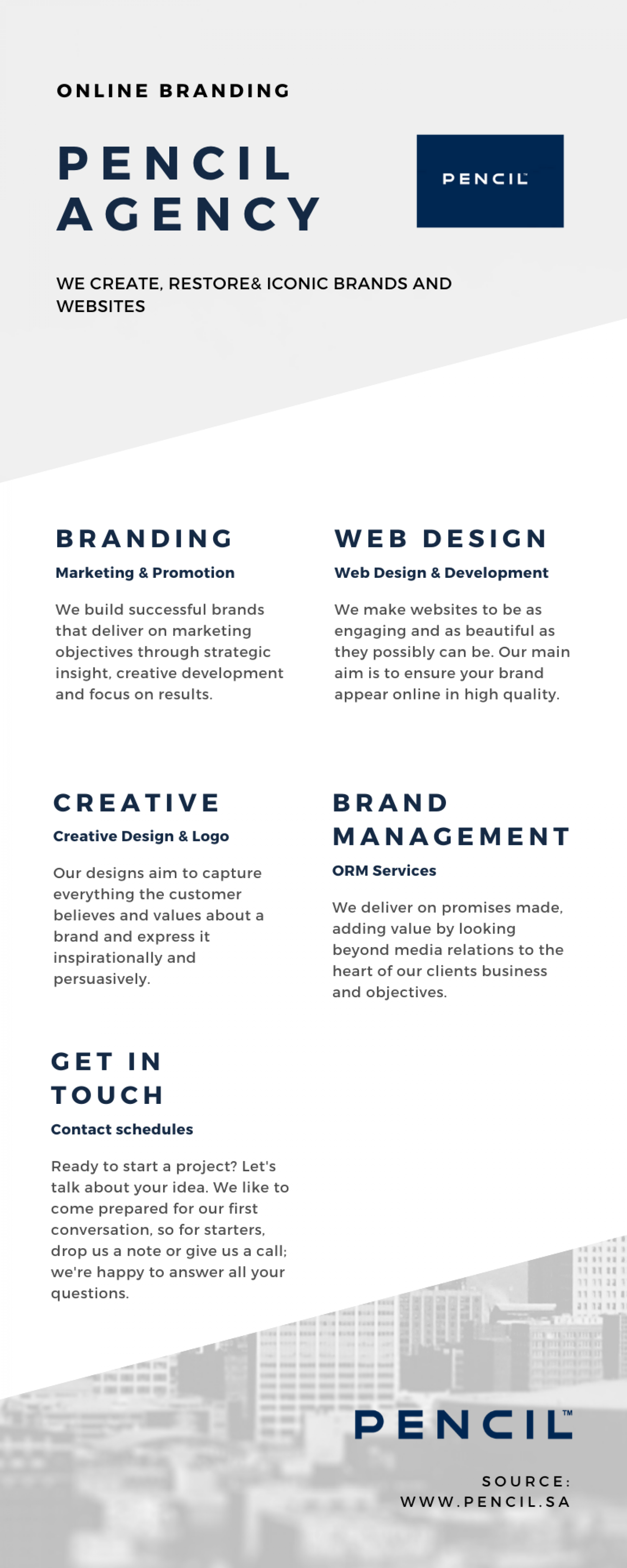 Pencil Website Design and development Agency Infographic