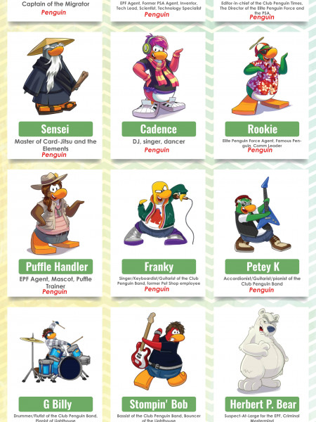 Penguin Mission Walkthrough Mascots And Characters Infographic