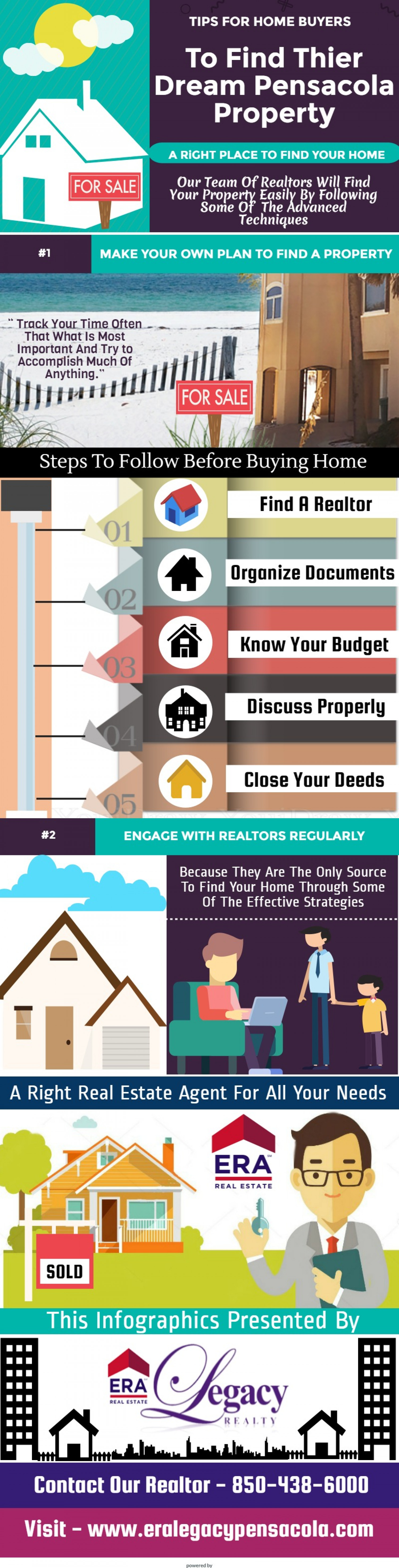 Pensacola Luxury Real Estate Homes For Sale  Infographic