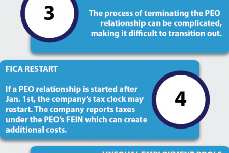 PEO Considerations Infographic