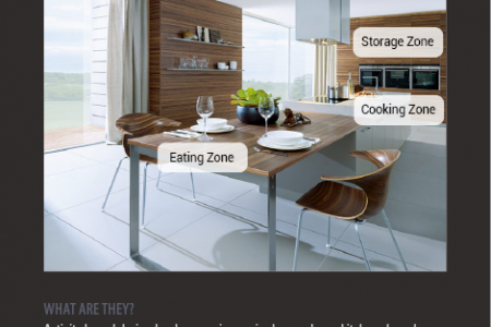Perfect Kitchen Design Ideas for Foodies Infographic