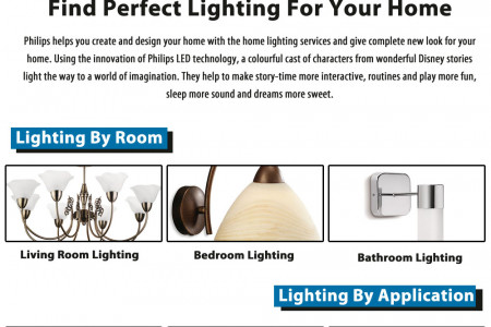 Perfect Lighting For Your Home Infographic
